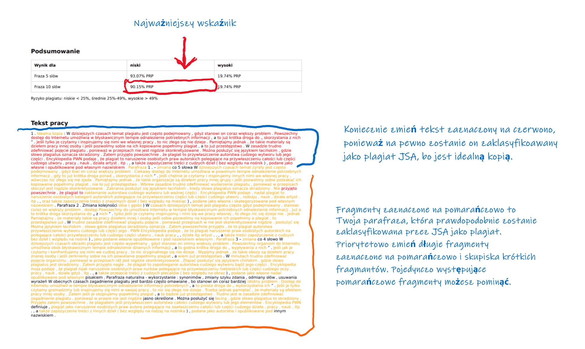 Informacja jak interpretować raport zprogramu antyplagiatowego Wrona